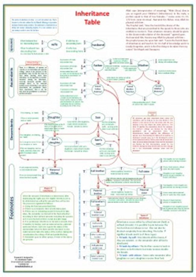 تحميل كتاب نظرية الفستق pdf مجانا